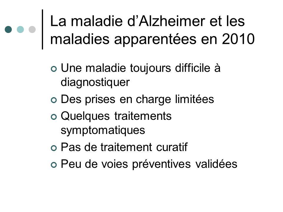 La maladie d'Alzheimer et les maladies apparentées en 2010