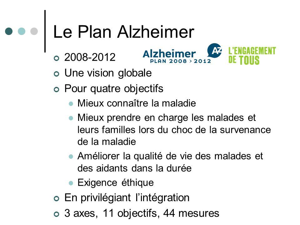 Le Plan Alzheimer 2008-2012 Une vision globale Pour quatre objectifs