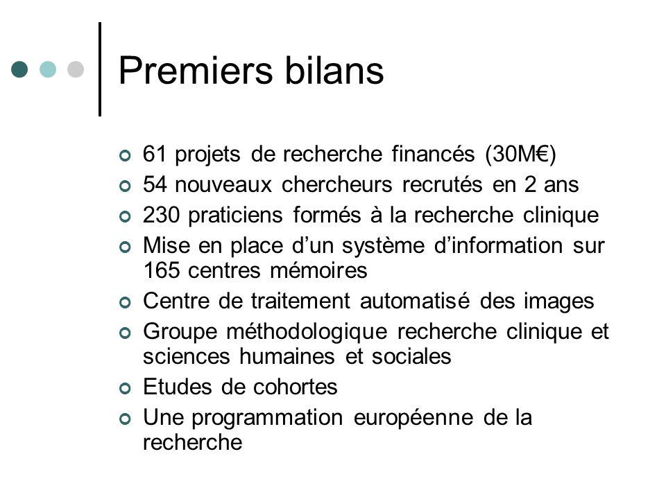 Premiers bilans 61 projets de recherche financés (30M€)