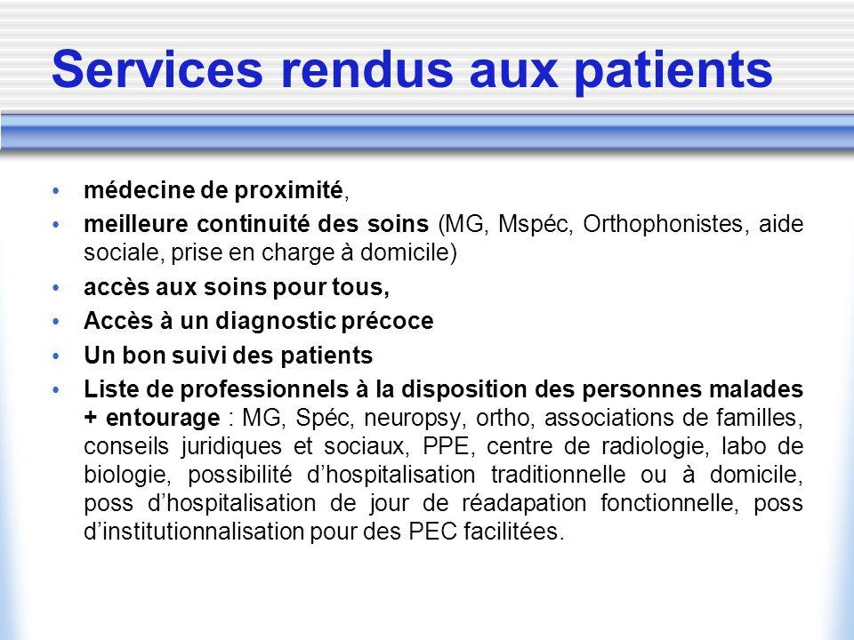 Services rendus aux patients