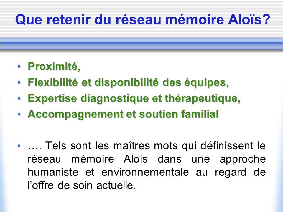 Que retenir du réseau mémoire Aloïs