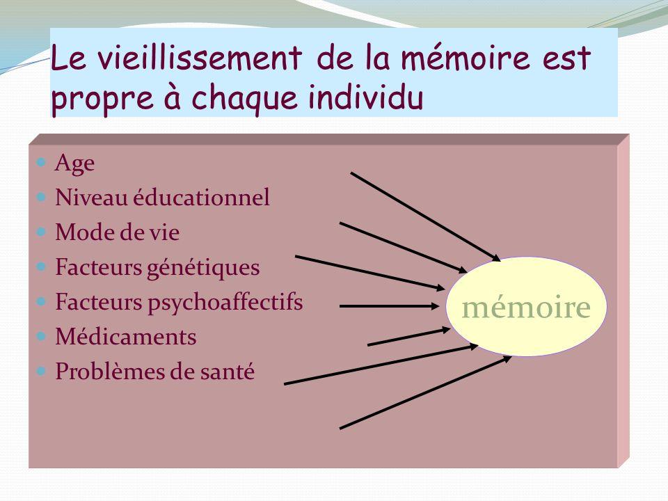 Le vieillissement de la mémoire est propre à chaque individu