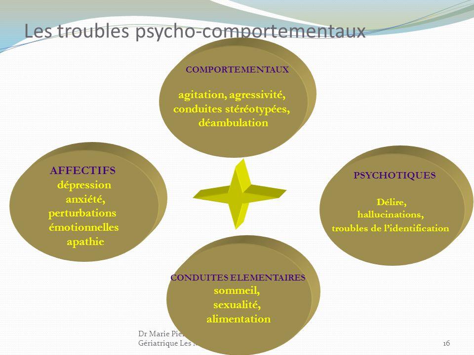 Les troubles psycho-comportementaux