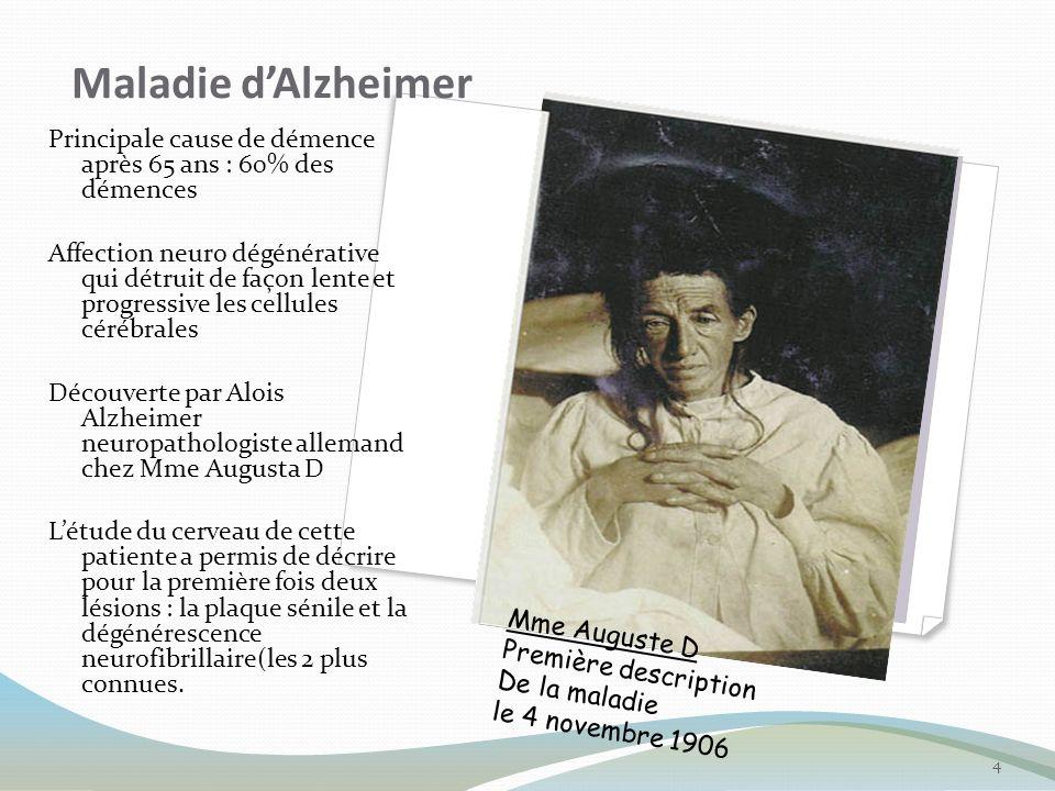 Maladie d'Alzheimer Principale cause de démence après 65 ans : 60% des démences.