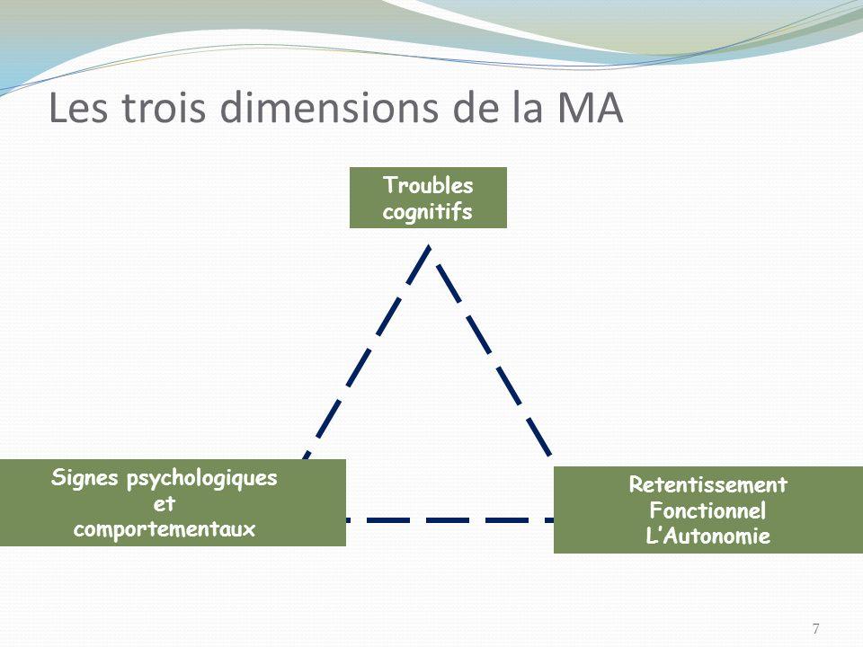 Les trois dimensions de la MA