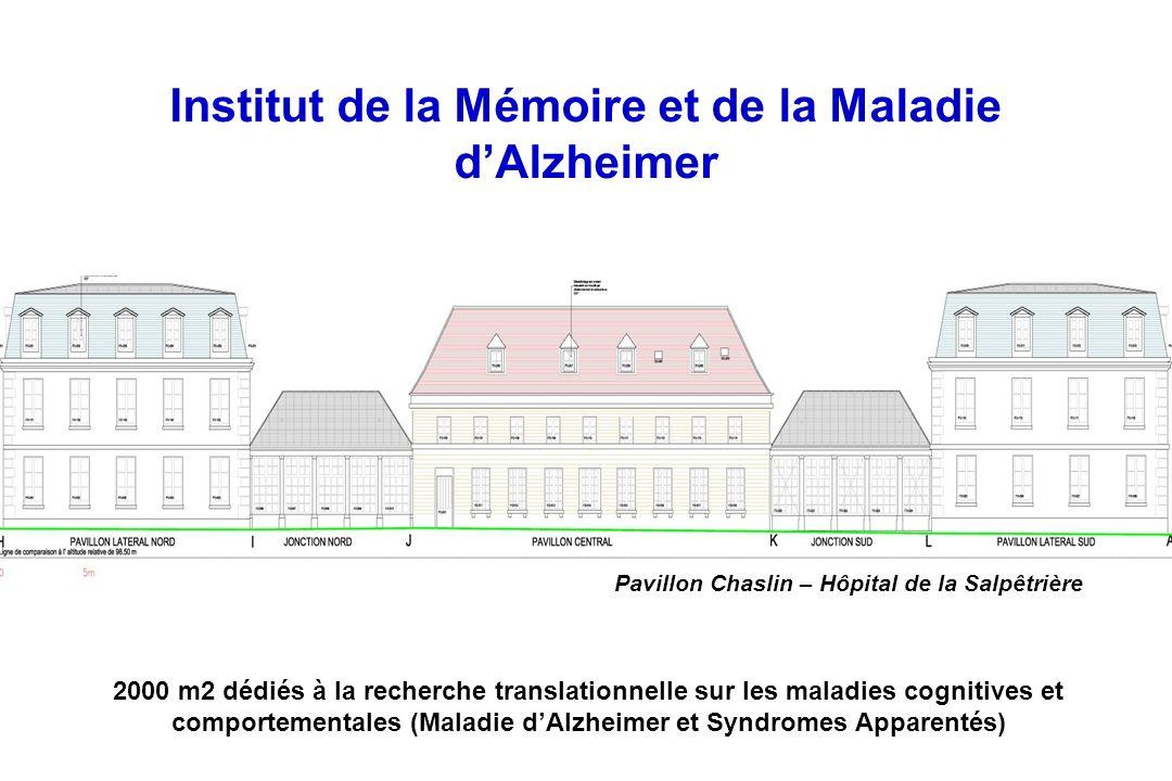 Institut de la Mémoire et de la Maladie d'Alzheimer