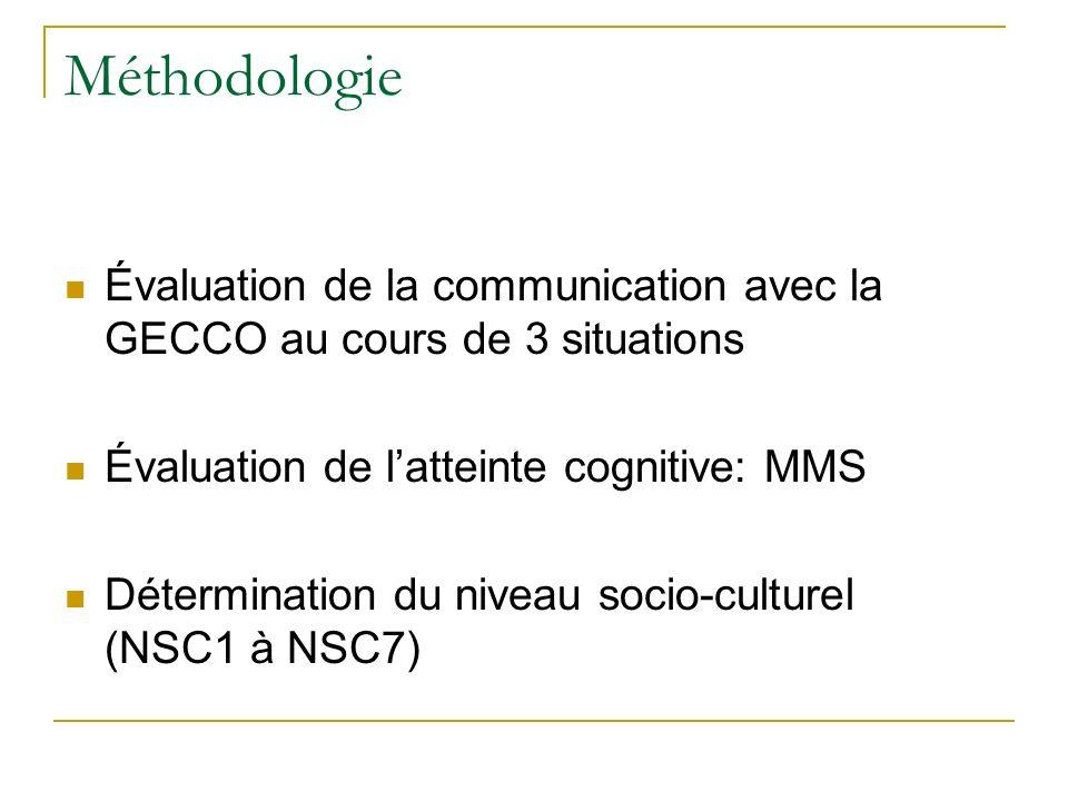Méthodologie Évaluation de la communication avec la GECCO au cours de 3 situations. Évaluation de l'atteinte cognitive: MMS.
