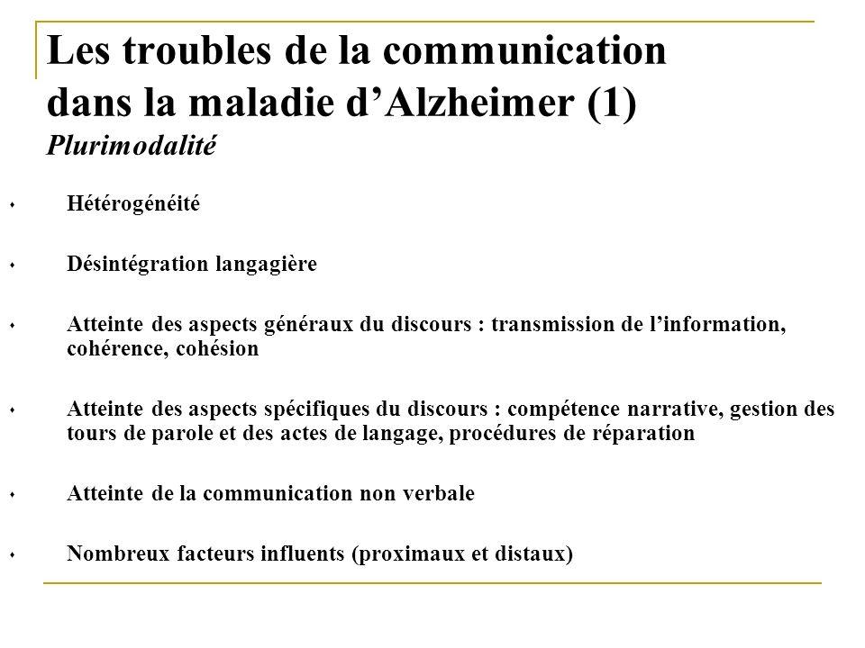 Les troubles de la communication dans la maladie d'Alzheimer (1) Plurimodalité