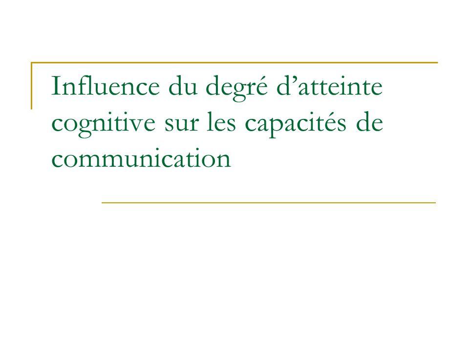 Influence du degré d'atteinte cognitive sur les capacités de communication