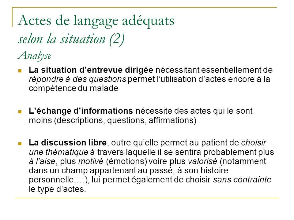 Actes de langage adéquats selon la situation (2) Analyse