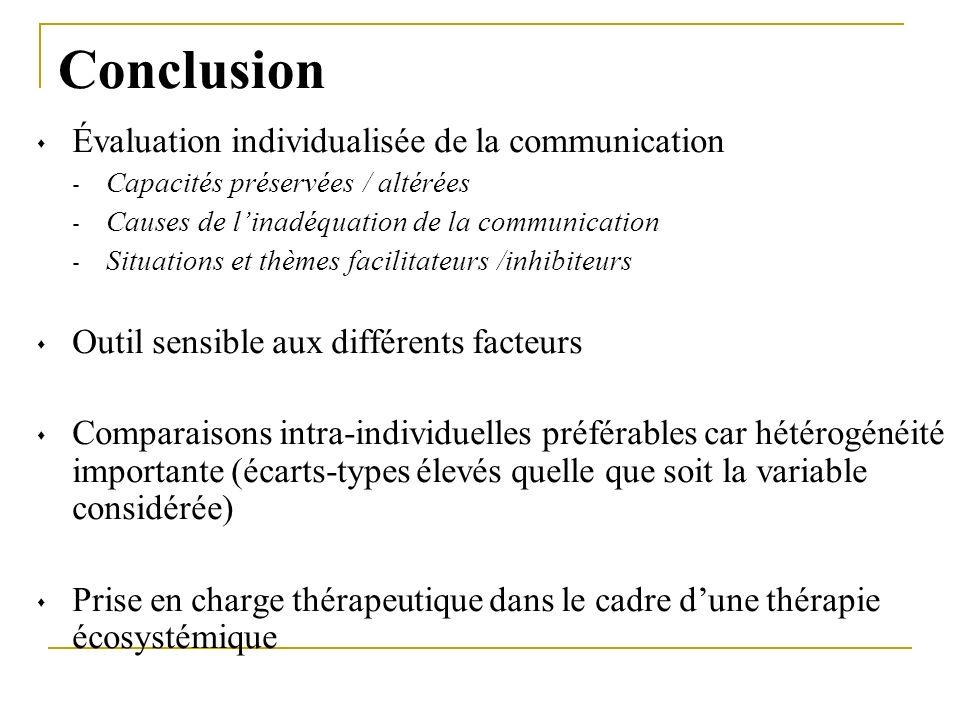 Conclusion Évaluation individualisée de la communication