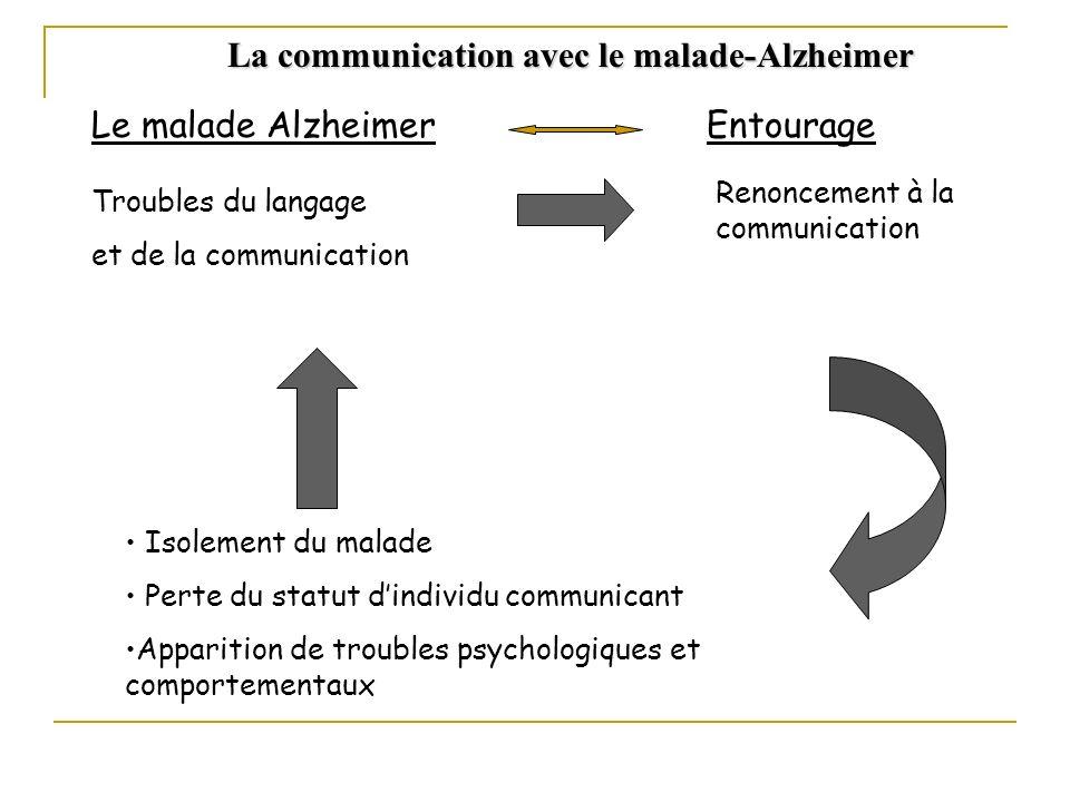 La communication avec le malade-Alzheimer