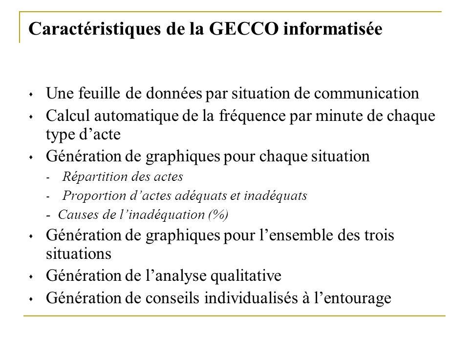 Caractéristiques de la GECCO informatisée