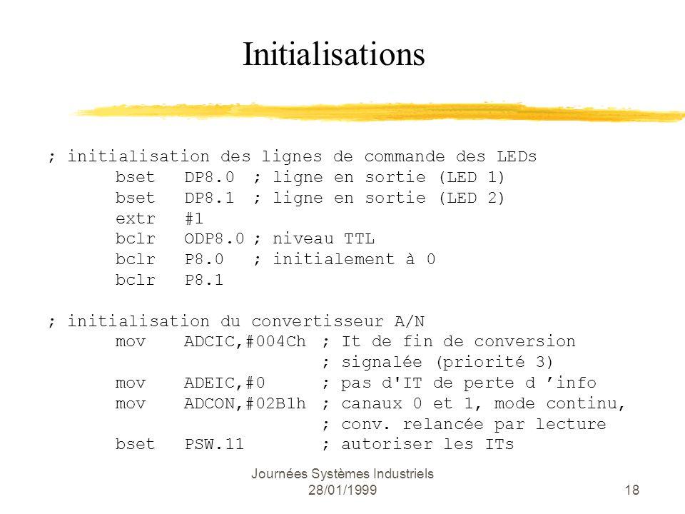 Journées Systèmes Industriels 28/01/1999