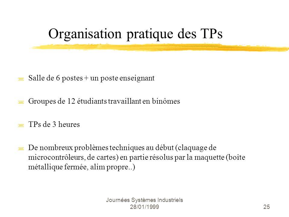Organisation pratique des TPs
