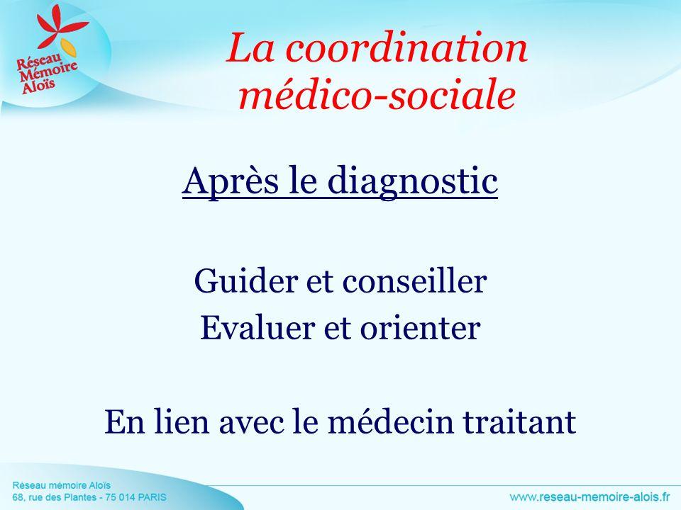 La coordination médico-sociale