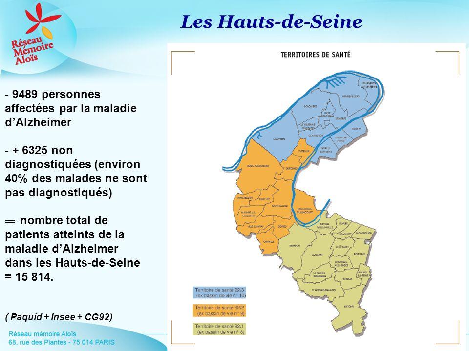Les Hauts-de-Seine 9489 personnes affectées par la maladie d'Alzheimer