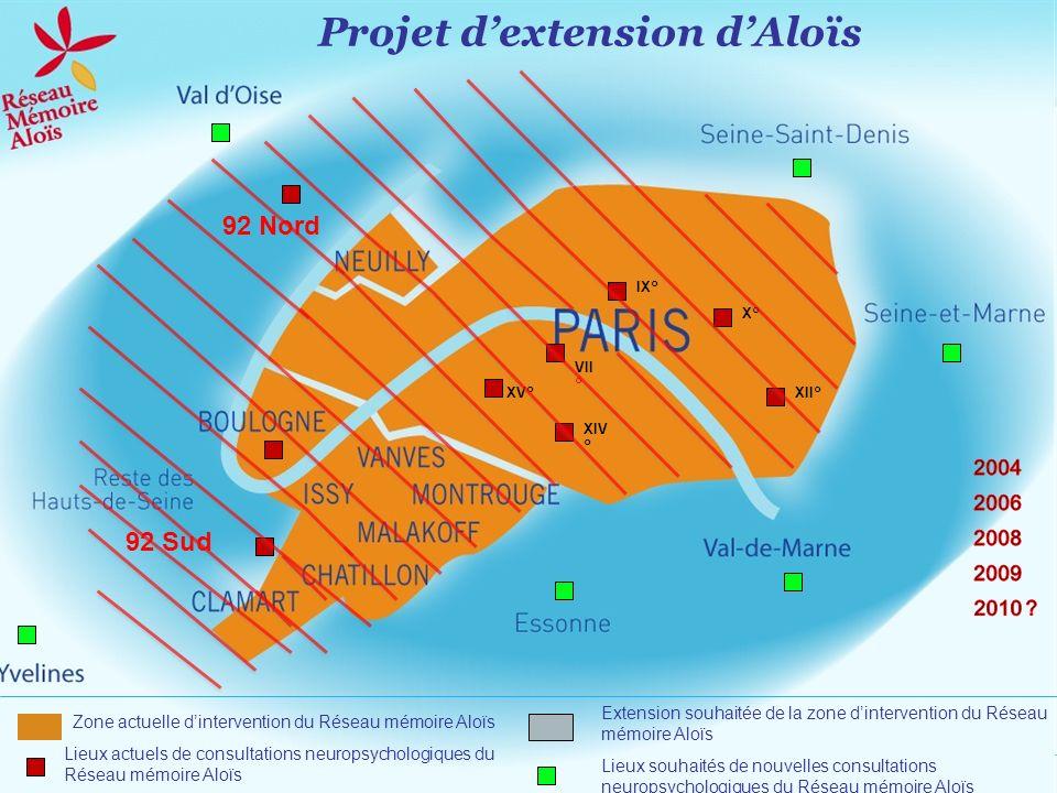 Projet d'extension d'Aloïs