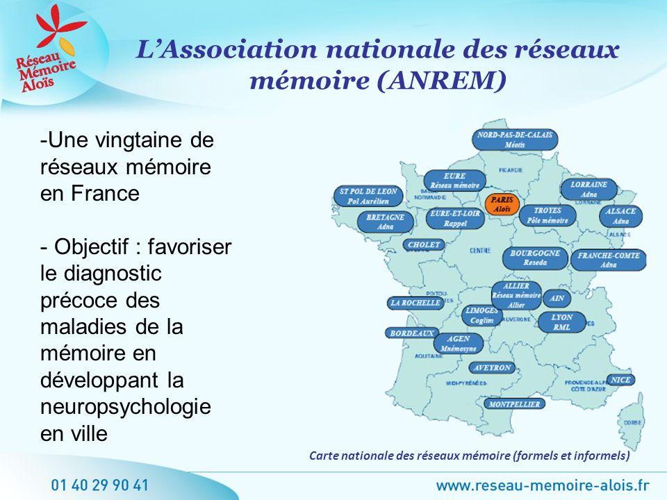 L'Association nationale des réseaux mémoire (ANREM)