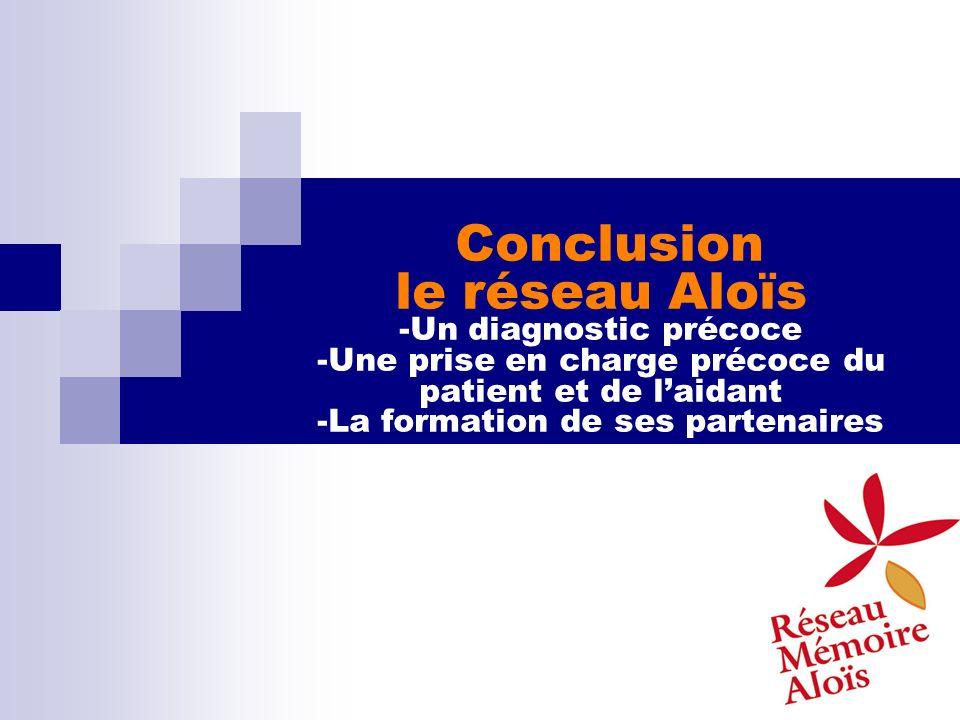 Conclusion le réseau Aloïs -Un diagnostic précoce -Une prise en charge précoce du patient et de l'aidant -La formation de ses partenaires