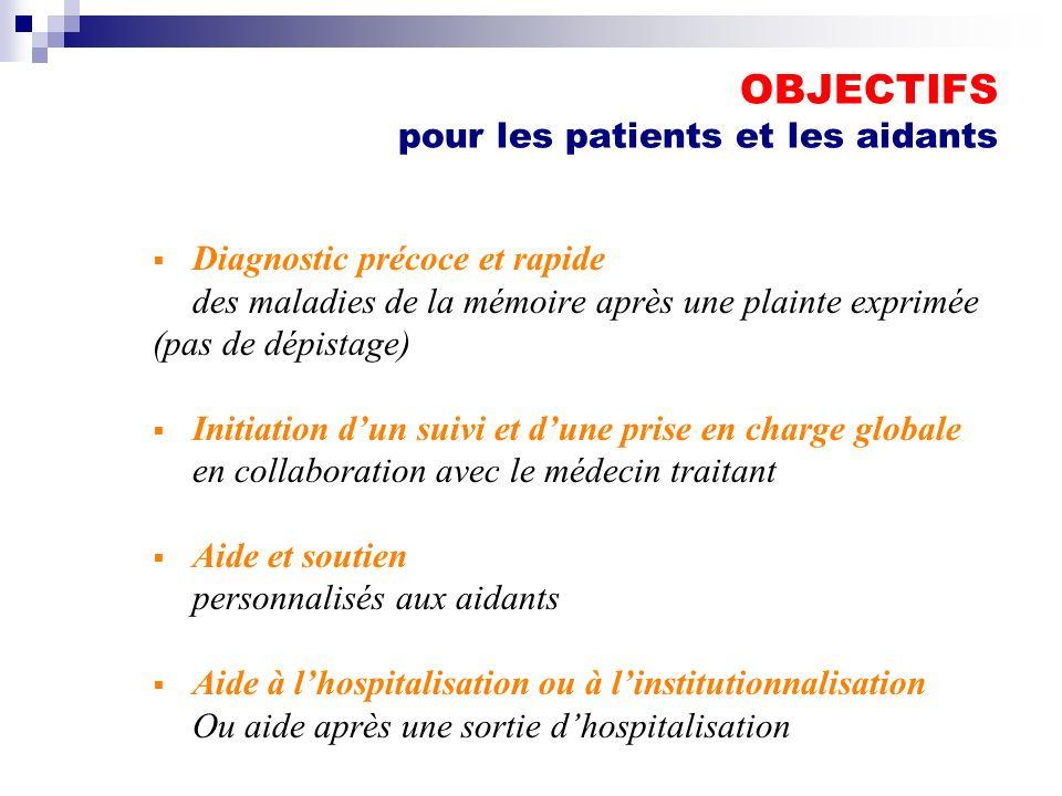 OBJECTIFS pour les patients et les aidants