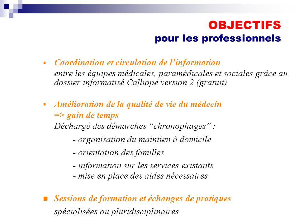 OBJECTIFS pour les professionnels