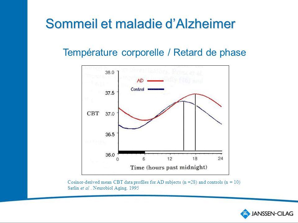 Sommeil et maladie d'Alzheimer