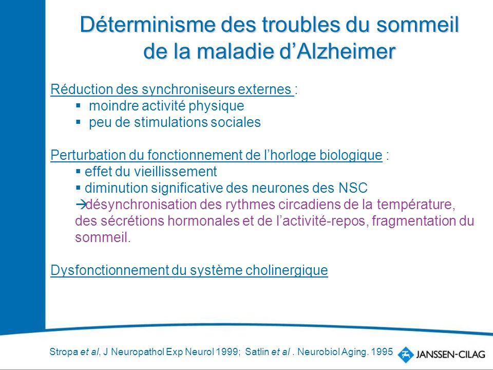 Déterminisme des troubles du sommeil de la maladie d'Alzheimer
