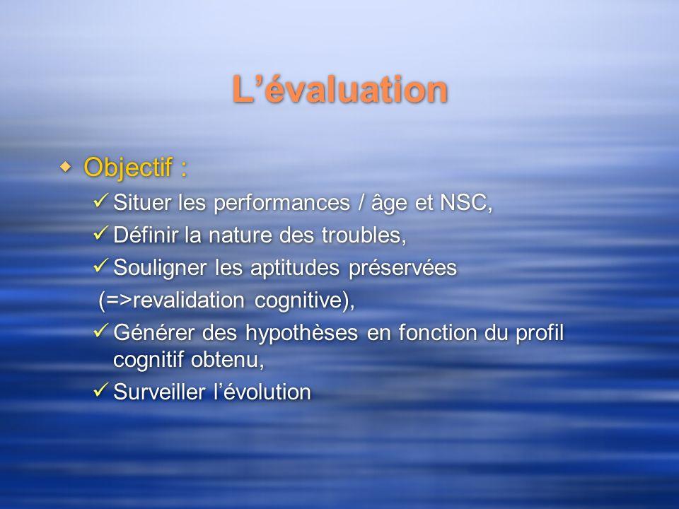 L'évaluation Objectif : Situer les performances / âge et NSC,