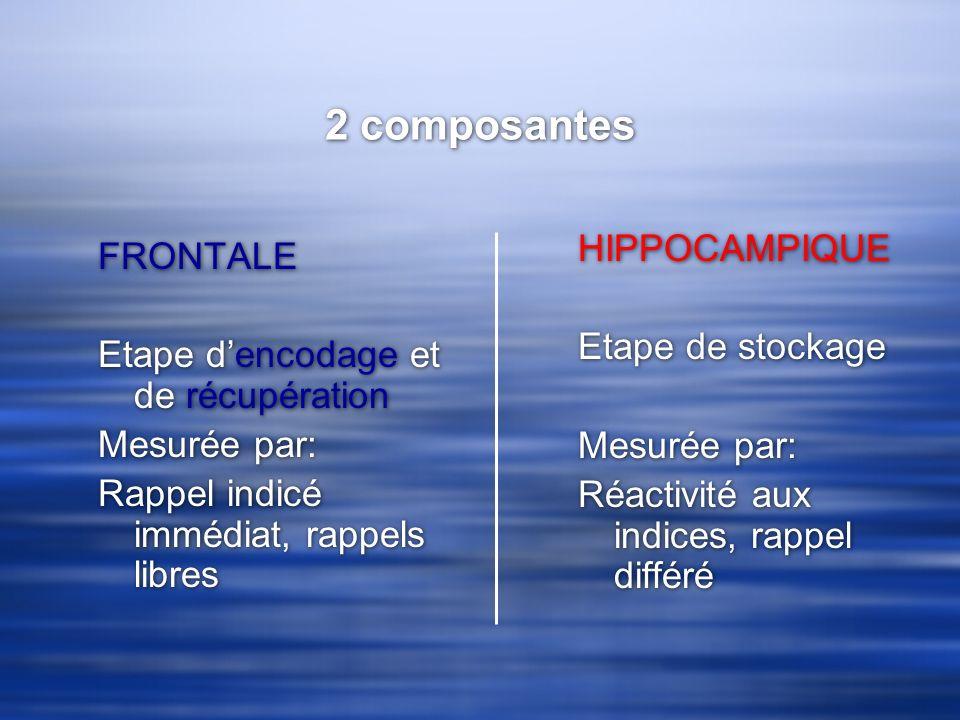 2 composantes HIPPOCAMPIQUE FRONTALE Etape de stockage