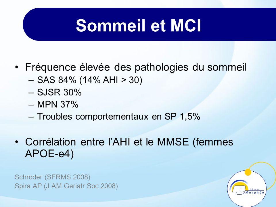Sommeil et MCI Fréquence élevée des pathologies du sommeil