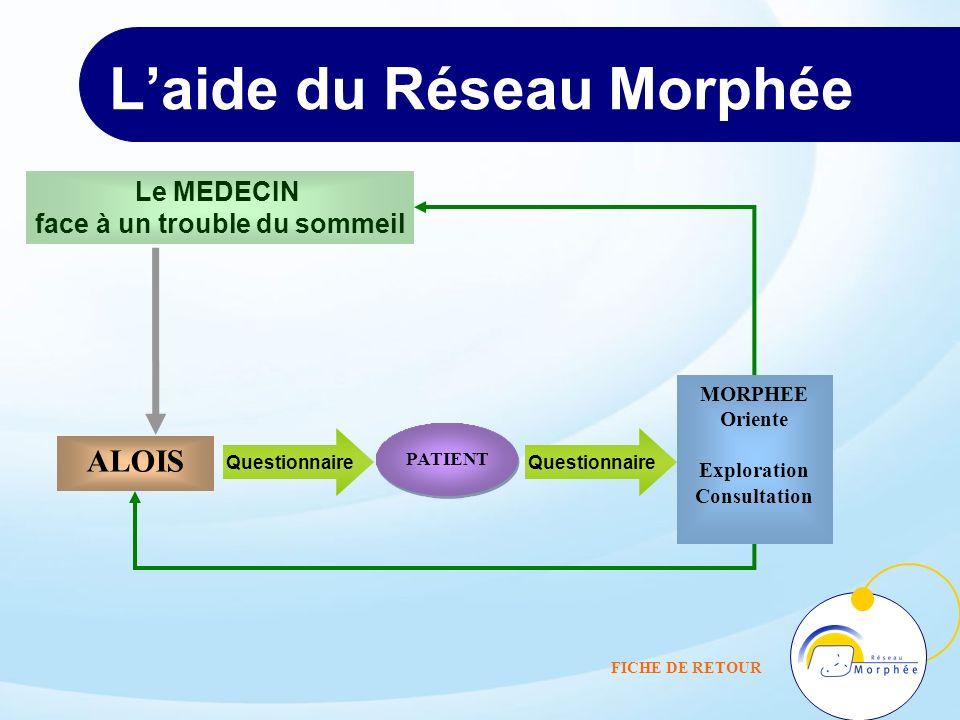 L'aide du Réseau Morphée