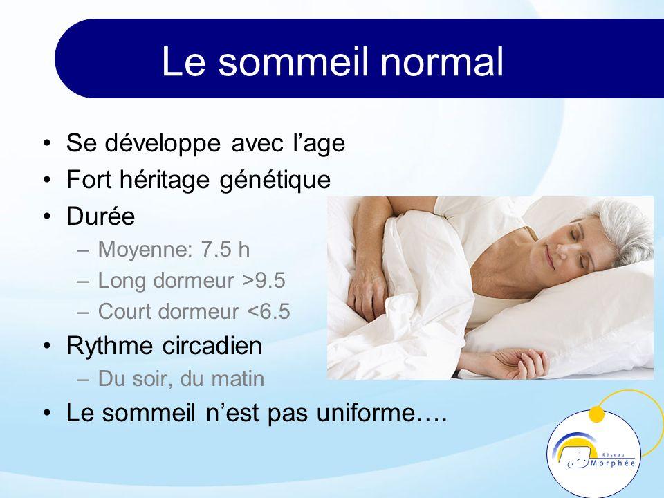Le sommeil normal Se développe avec l'age Fort héritage génétique