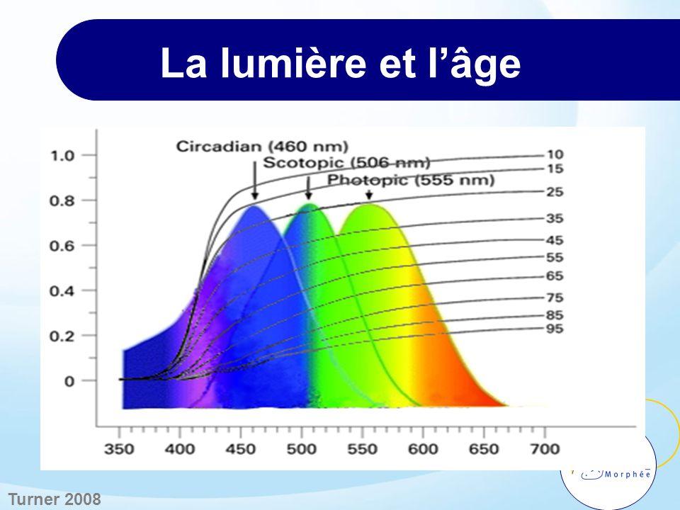 La lumière et l'âge Turner 2008