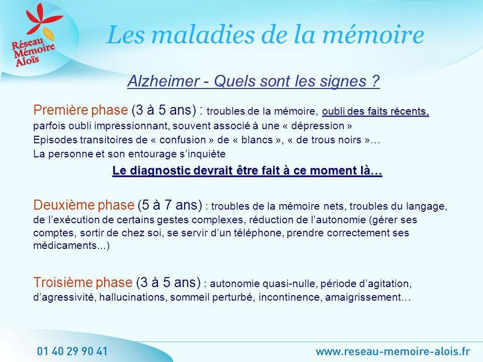 Alzheimer - Quels sont les signes