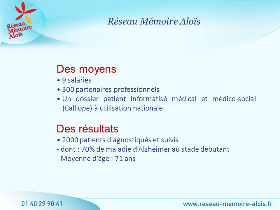 Des moyens Des résultats Réseau Mémoire Aloïs 9 salariés