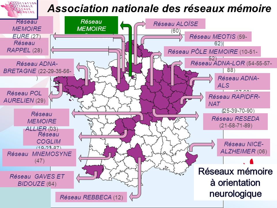 Association nationale des réseaux mémoire
