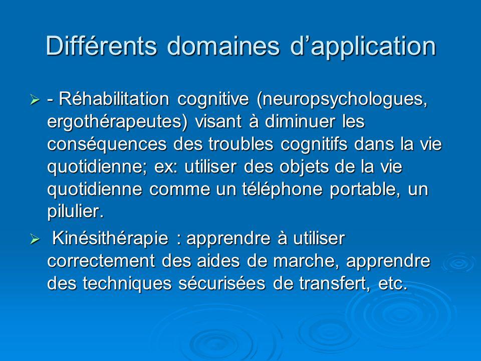 Différents domaines d'application