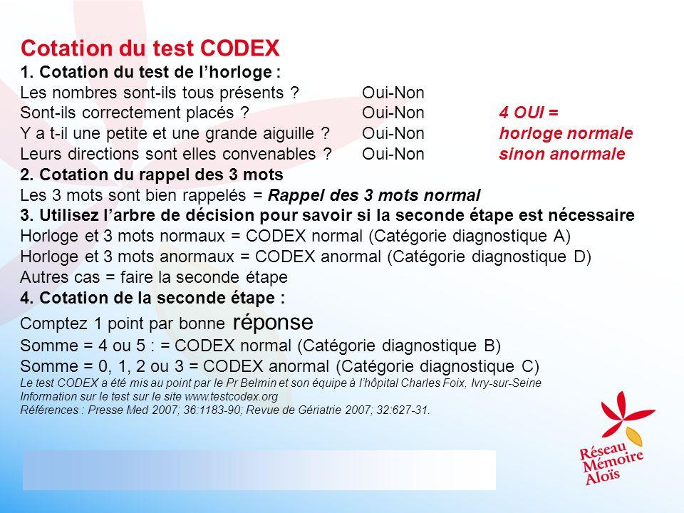 Cotation du test CODEX 1. Cotation du test de l'horloge :