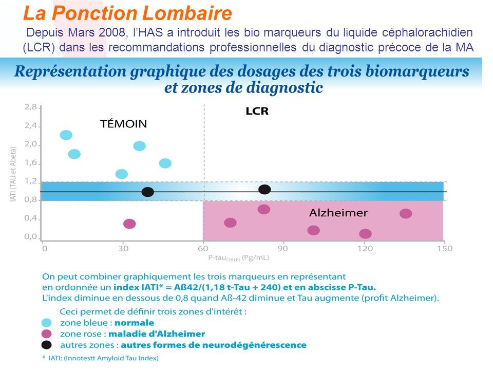 La Ponction Lombaire Depuis Mars 2008, l'HAS a introduit les bio marqueurs du liquide céphalorachidien (LCR) dans les recommandations professionnelles du diagnostic précoce de la MA