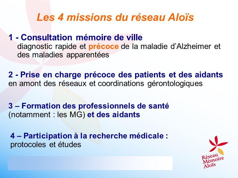 Les 4 missions du réseau Aloïs