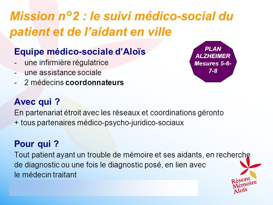 Mission n°2 : le suivi médico-social du patient et de l'aidant en ville