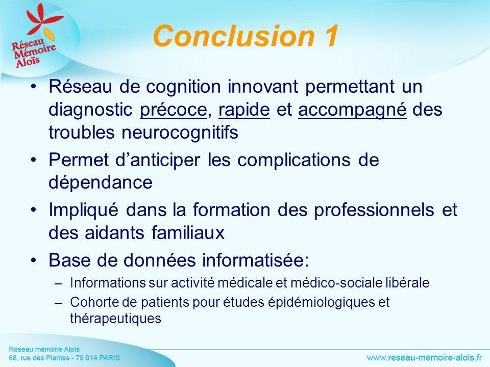 Conclusion 1Réseau de cognition innovant permettant un diagnostic précoce, rapide et accompagné des troubles neurocognitifs.