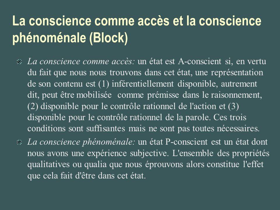 La conscience comme accès et la conscience phénoménale (Block)