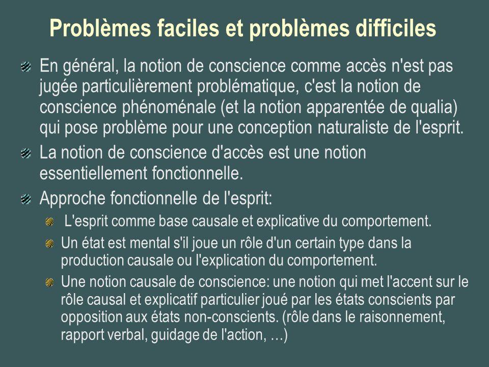 Problèmes faciles et problèmes difficiles