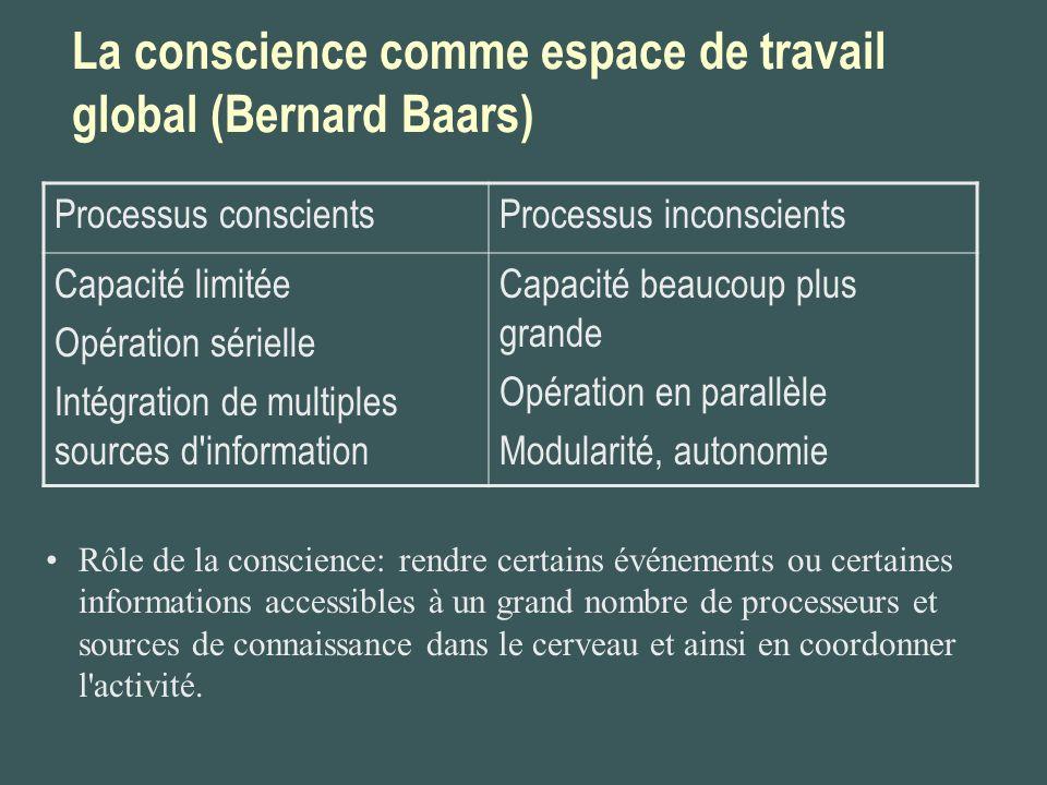 La conscience comme espace de travail global (Bernard Baars)