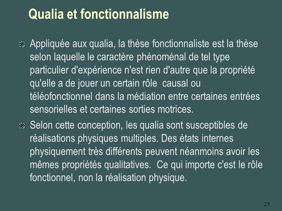 Qualia et fonctionnalisme