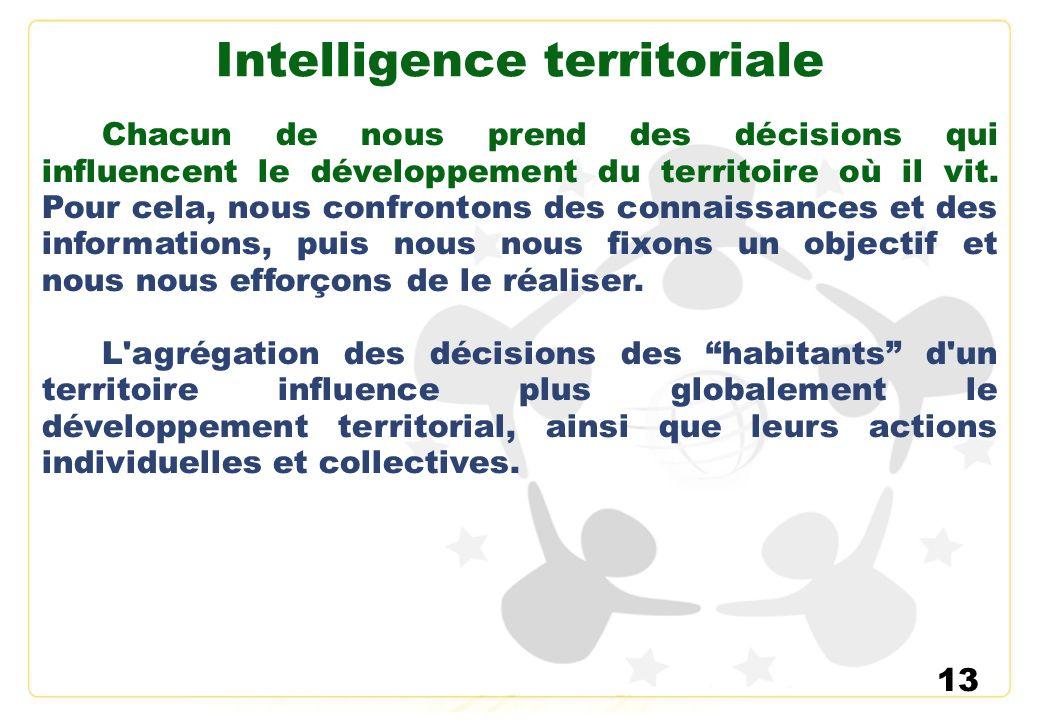 Intelligence territoriale