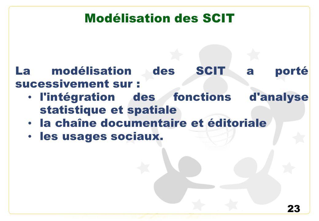 Modélisation des SCIT La modélisation des SCIT a porté sucessivement sur : l intégration des fonctions d analyse statistique et spatiale.