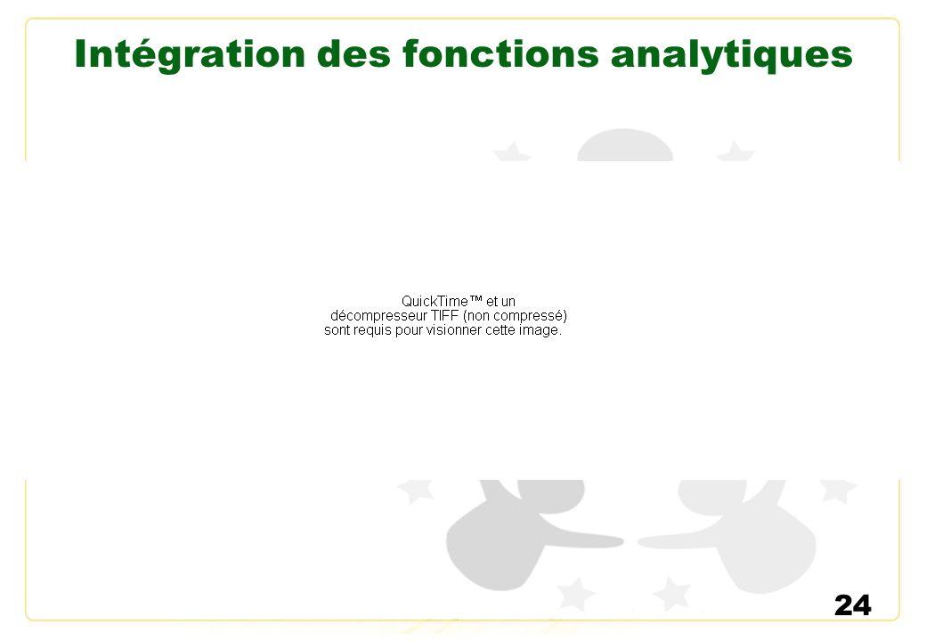 Intégration des fonctions analytiques